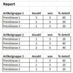 Mehrere Reports in NextReports kombinieren